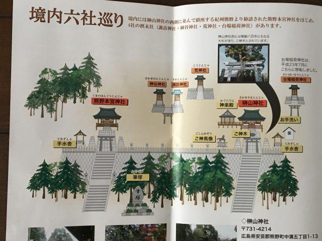 榊山神社 境内のご案内